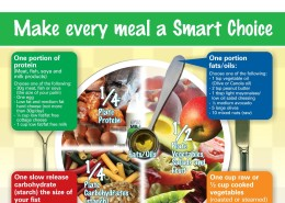Poster Nutrition ENG -2013.cdr